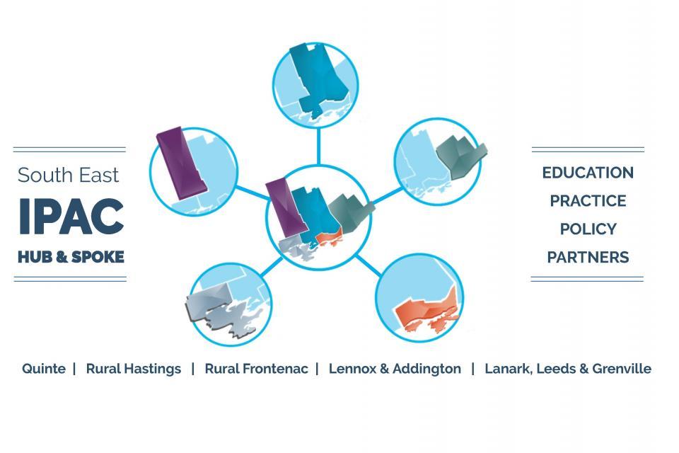 SE Hub and Spoke graphic