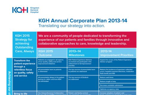 The 2013-14 KGH Annual Corporate Plan